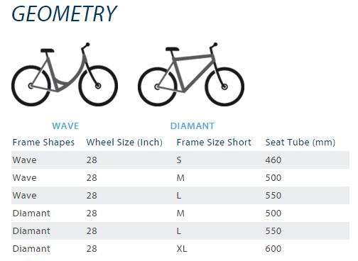 Geometrija